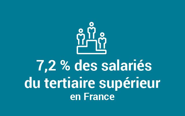 salaries-tertiaire